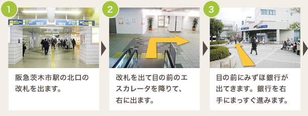阪急茨木市駅からのアクセス方法